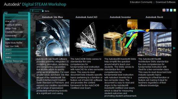 The Autodesk Digital STEAM