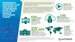 Autodesk_Education_Infographic (1)