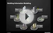 Autodesk Building Design Suite - Solar Decathlon Workflows